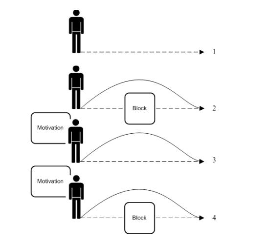 working with workarounds  u2013 infopsychomatics